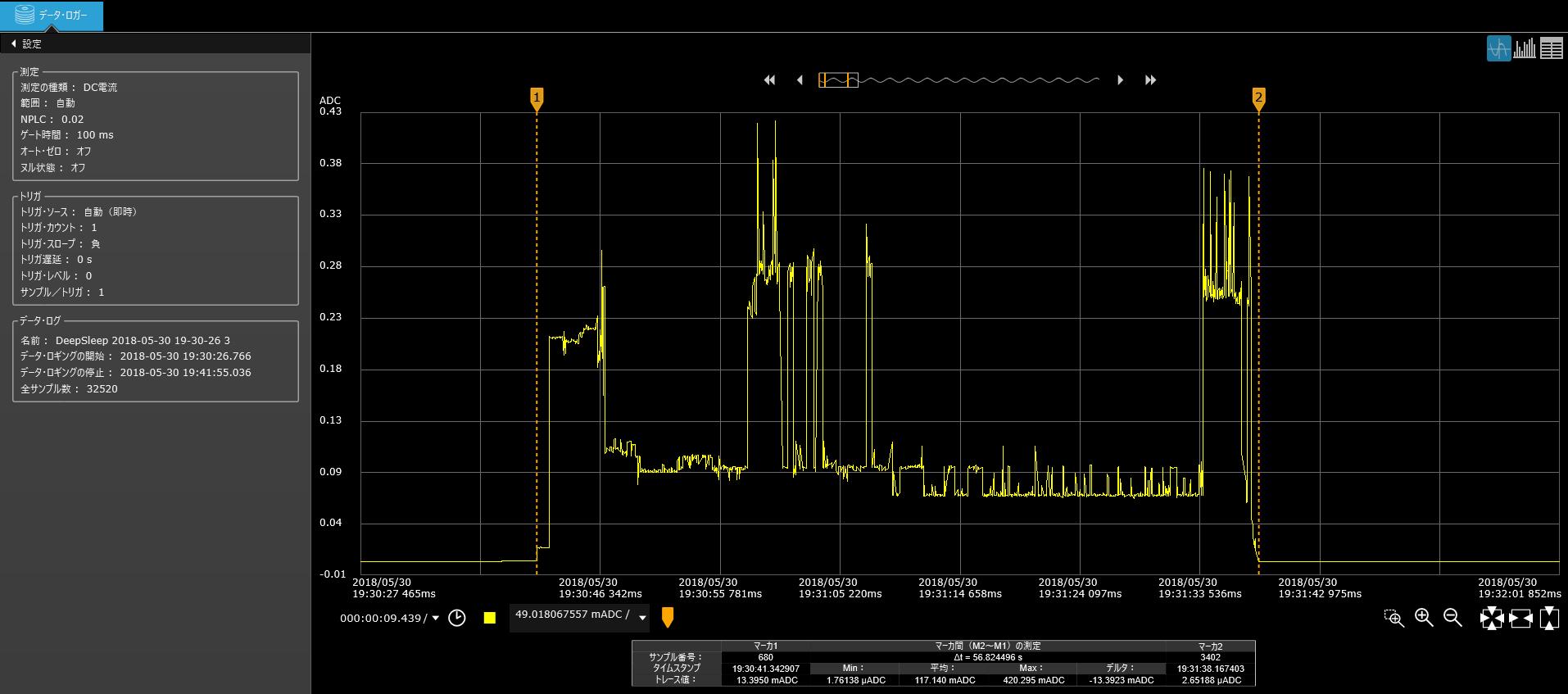 sakura.ioモジュール(LTE)の省電力機能
